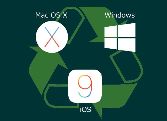 iOS-Share