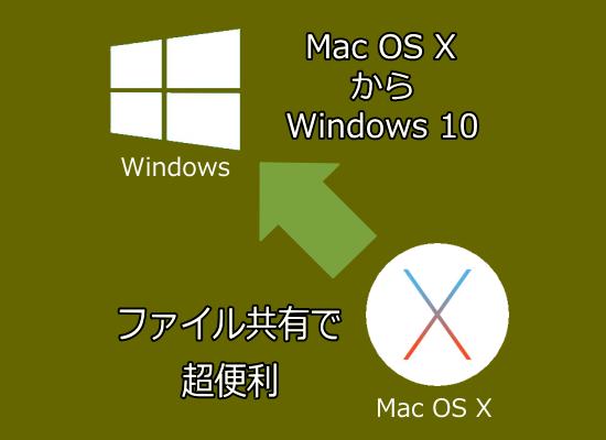 mac2win-Share